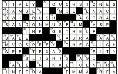 """Stay Kay Spots"" – Crossword Solution"